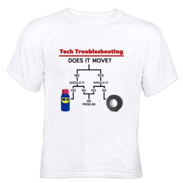 tech_troubleshooting_flowchart_white_tshirt
